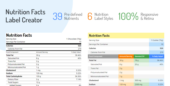 Nutrition Facts Label Creator